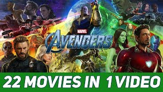 The Marvel Cinematic Universe Timeline in Chronological Order of The Avengers