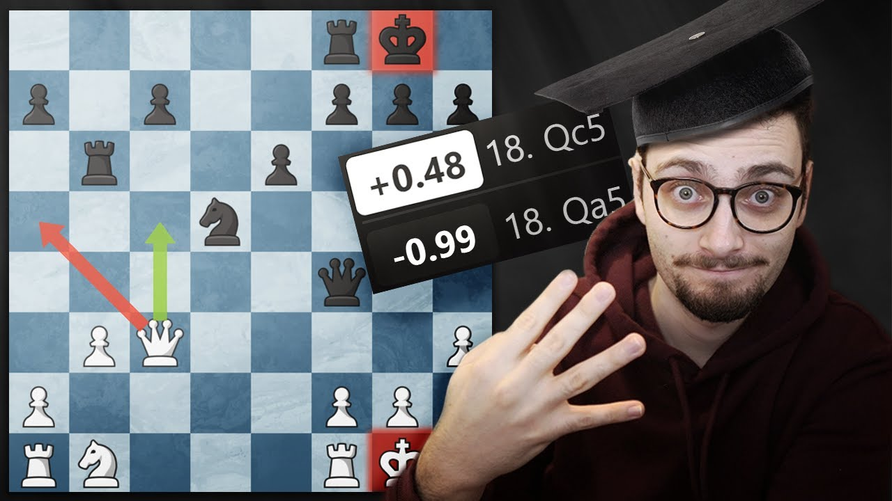 Download 4 Steps To Evaluate ANY Chess Position