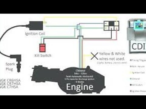 Wiring diagram chinese dirt bike 110cc/90cc/70cc/50cc - YouTubeYouTube