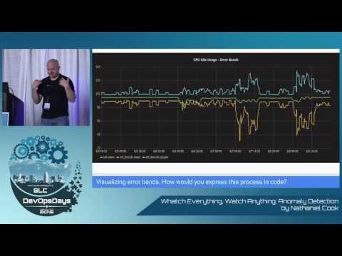 Watch Everything, Watch Anything: Anomaly Detection By Nathaniel Cook