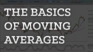 The Basics of Moving Averages Explained Simply In 2 Minutes