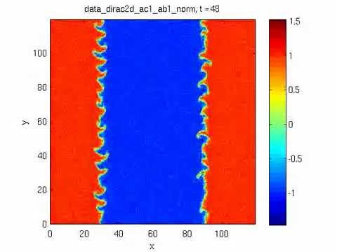 By evolution of 2D current sheets, drift-kink instability