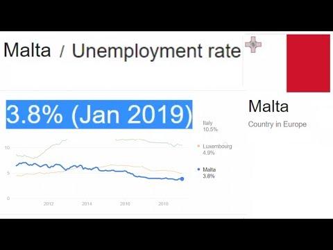 3 Top Websites to get a Job in Malta Easy