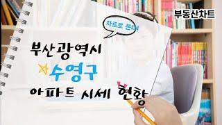 부산광역시 수영구 소재 아파트 시세 현황