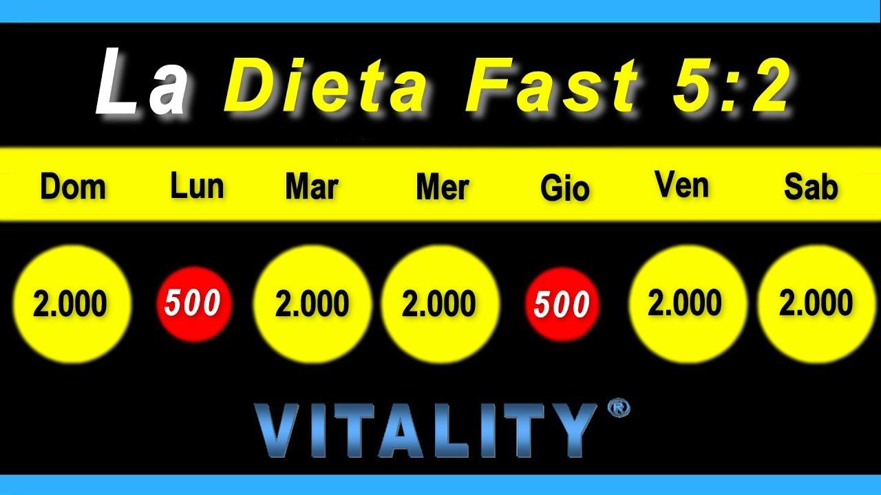 programma di dieta a digiuno intermittente di 16 ore