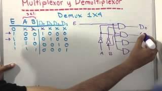 Multiplexor y Demultiplexor   YouTube
