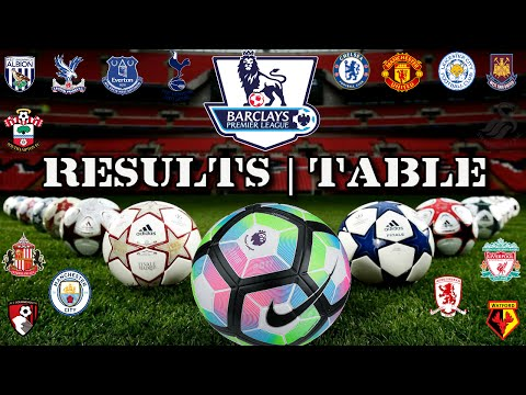 Barclays Premier League 2016/17 RESULTS | TABLE | MATCHDAY 3