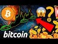 CRUCIAL BITCOIN LEVEL BREACHED!! $10K $BTC IMMINENT?! $5B TETHER BURNED!