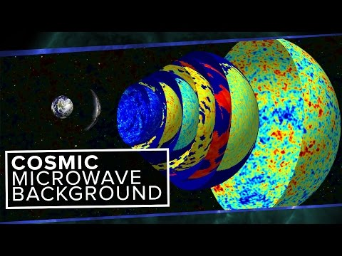Cosmic background radiation comes from