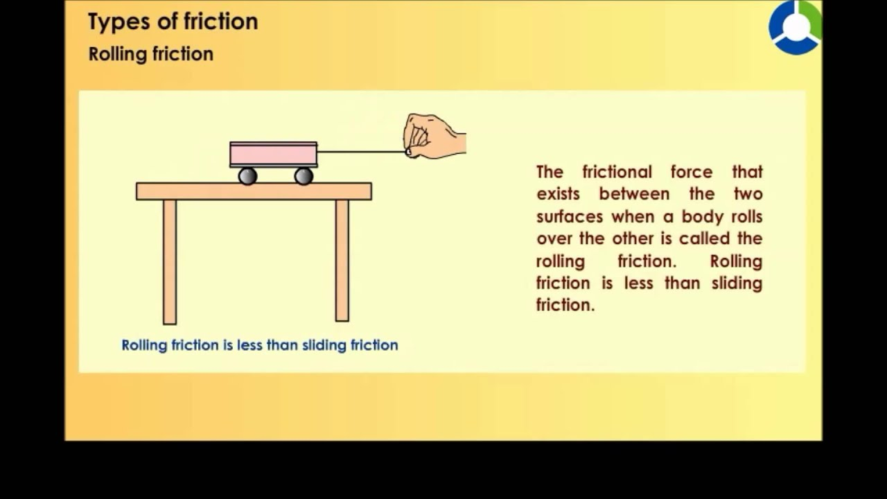 Type Of Friction