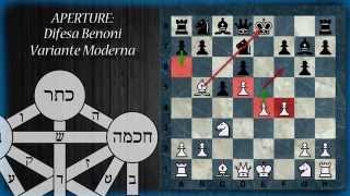 Aperture di Scacchi 27 - Difesa Benoni - Variante Moderna, Ceca, Serpente