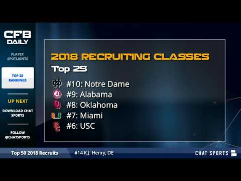 Top 25 Recruiting Classes of 2018 - College Football Recruiting Special