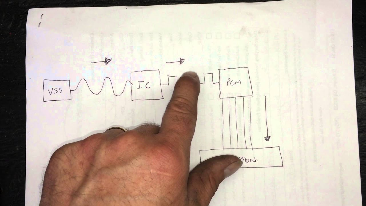 2004 f150 transmission problems