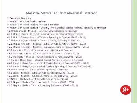 Malaysia Medical Tourism Market Analysis Report & Forecast to 2018