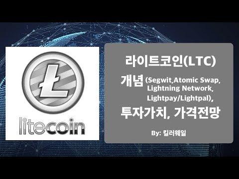 [코인리뷰] 라이트코인(LTC) - 개념(Segwit, Atomic Swap, Lightning Network, Litepay/Litepal), 투자가치, 가격전망
