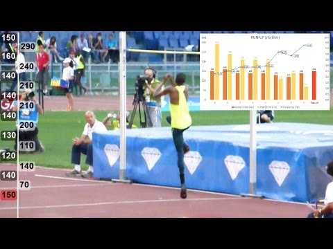 high jump | Mutaz Essa Barshim | 2.41m | run-up | excellent rhythm |