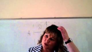 Урок №2 10 уроков влияния