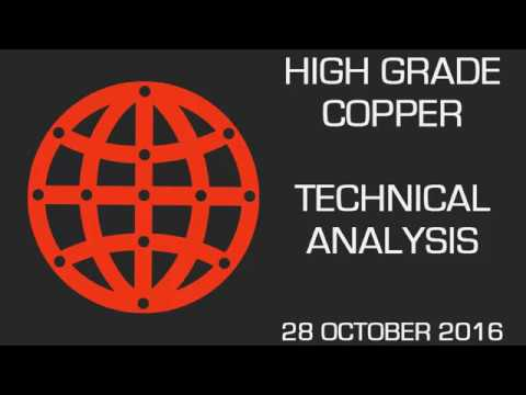 HIGH GRADE COPPER trading on the upside