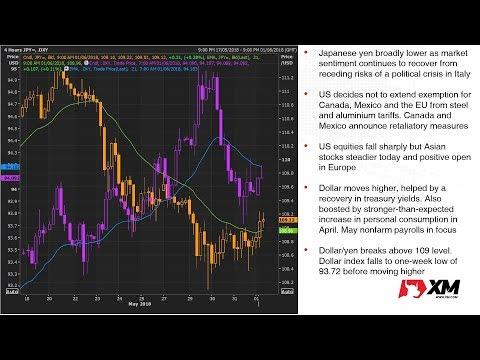 Forex News: 01/06/2018 - Yen falls despite rising trade tensions; euro steadier on Italy deal