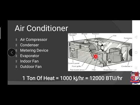 GTU DI ELECTRICAL ENGINEERING 3340903 Air Conditioner  Domestic Electrical Appliances 4781