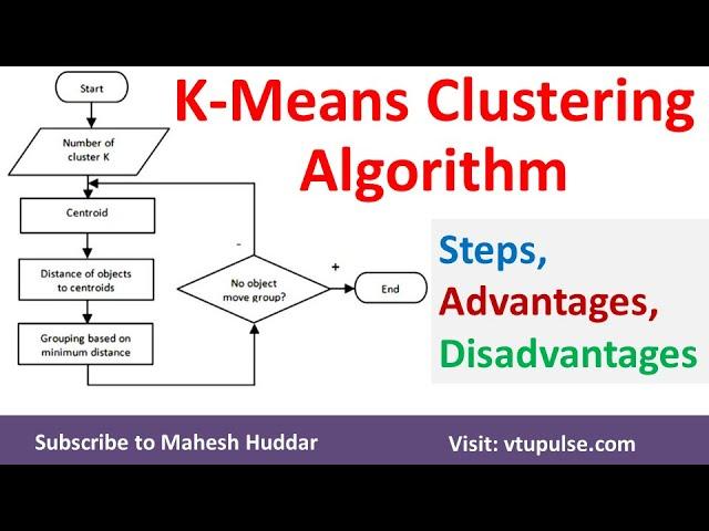 KMeans Clustering Algorithm | Steps in KMeans Algorithm | Advantages Disadvantages by Mahesh Huddar