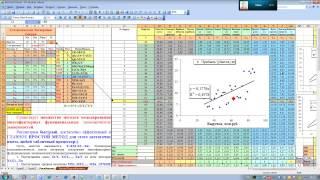 pash 02 Модель рисков, коридоров управления эффективность