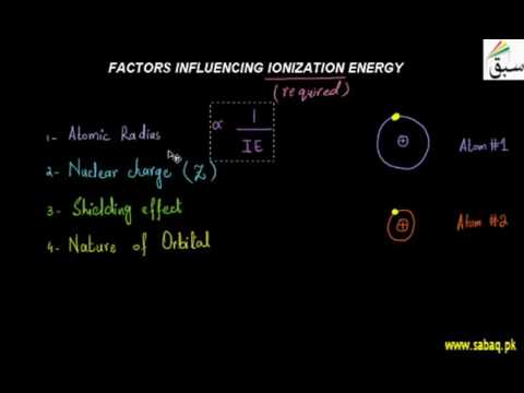 Factors Influencing the Ionization Energies