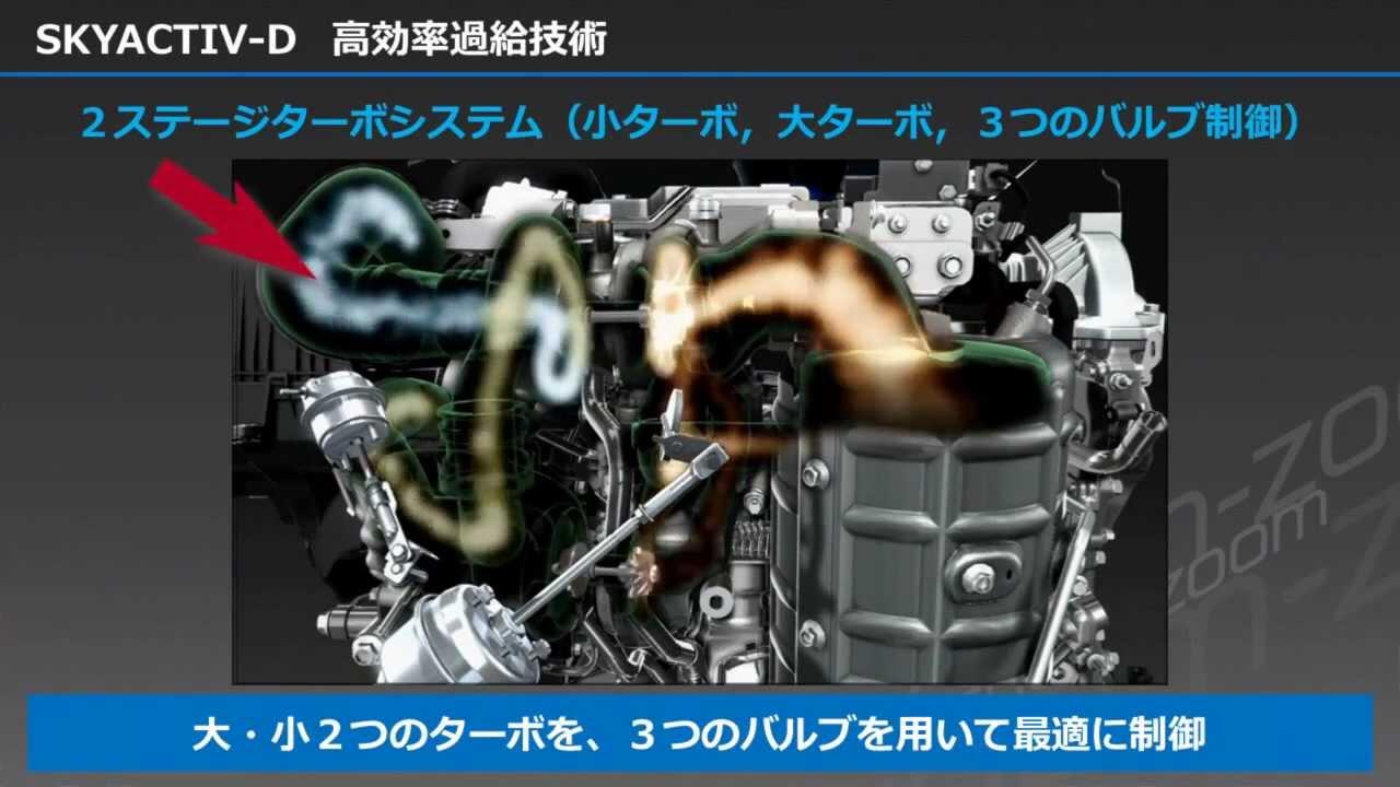 東京オートサロン2013 マツダブース SKYACTIV-D徹底解析ショー④ - YouTube