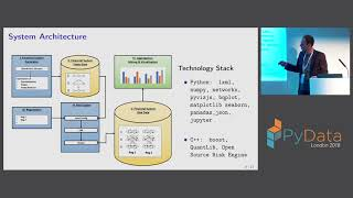 A Data Science Approach to Systemic Risk - Nikolai Nowaczyk