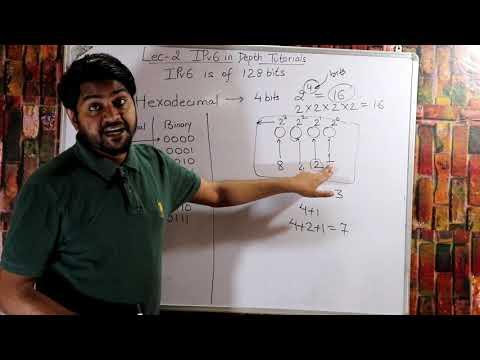 IPv6 Tutorials In Hindi/Urdu   LEC-2   How To Convert Hexadecimal Into Binary