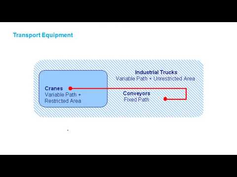 Lecture 9: Material Handling Part 1