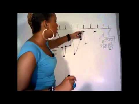 Woman breaks down the real reason 70% of black women cant find a good man