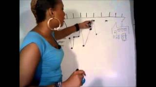 woman breaks down the real reason 70 of black women cant find a good man