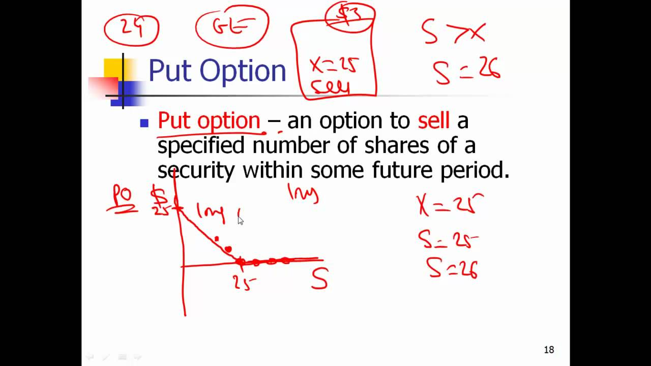 Option Payoff And Profit Diagrams Mp4