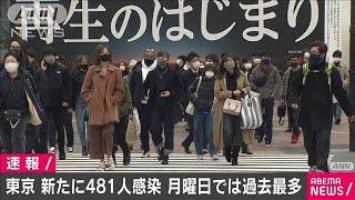 東京で新たに481人の感染を確認 重症者は81人(2020年12月28日) - YouTube