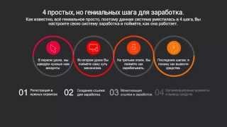 Бесплатный видео курс.Способ 1.Урок 1. Введение. Заработок 900 рублей в день.