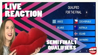 Eurovision 2019: Live reaction to Semi-Final 1 Qualifiers | Manci Mouth