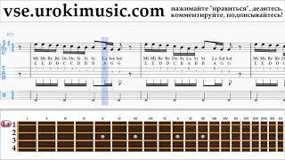 Как играть на Укулеле Drake - God's Plan Табы um-i821