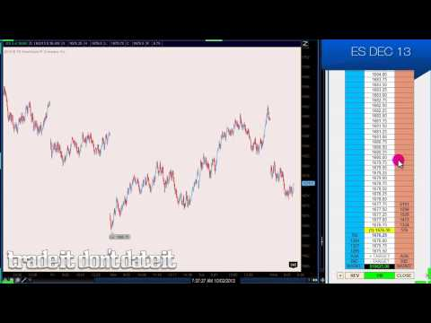 E-Mini S&P Futures Trading – October 2nd & 3rd 2013