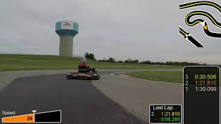 Pitt Racing Outdoor Karting Race 1 with GPS and Lap Data