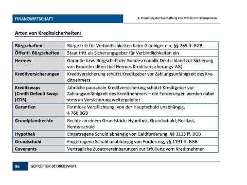 Geprüfter Betriebswirt IHK - Finanzwirtschaft - Arten von Kreditsicherheiten.mp4