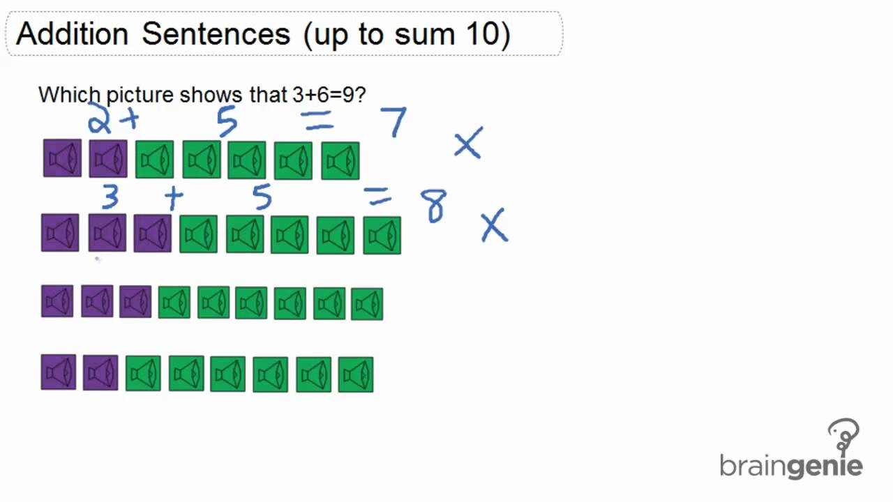 1.1.1 - Addition Sentences (up to sum 10).mp4 - YouTube