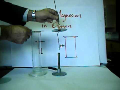 Y10 Oxides - Burning Magnesium in Oxygen.