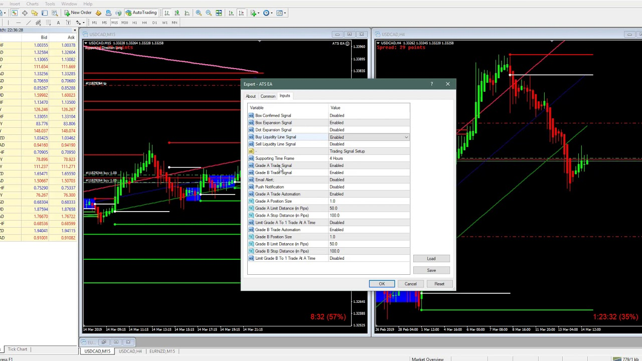Forex signal generator software