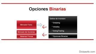 Opciones Binarias Desde Usa