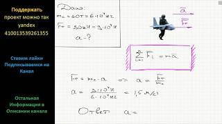 Физика С каким ускорением движется при разбеге реактивный самолет массой 60 т, если сила тяги