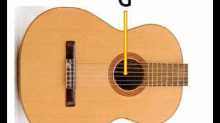 Tuning Your Guitar - How To