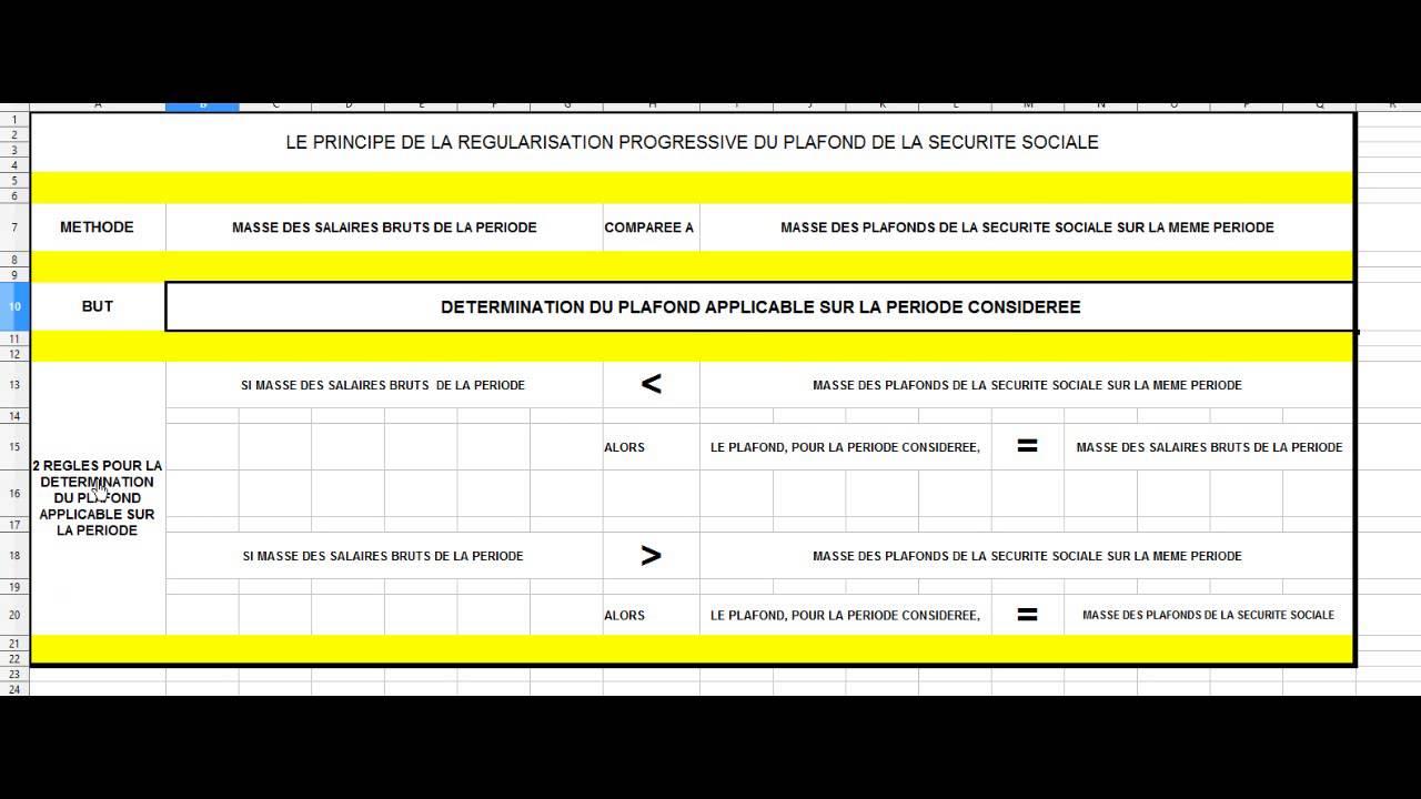 Le bulletin de paie expliqu la r gularisation progressive du plafond de la s curit sociale - Plafond de la securite sociale 2013 ...