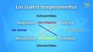 test de intereses vocacionales