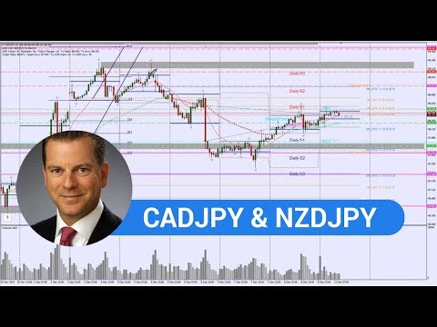 Real-Time Daily Trading Ideas: Monday,11th December 2017: Jay about CADJPY & NZDJPY
